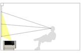 超単焦点プロジェクター「VPL-VZ1000」の設置を考えつつ、専用RISHRAQについても検討してみる。
