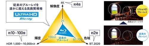 y_UBP-X800_ultraHD