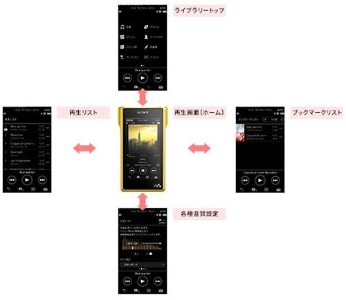 original_NW-WM1Z_012
