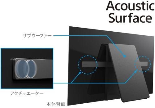 original_kj-a1_acoustic-surface