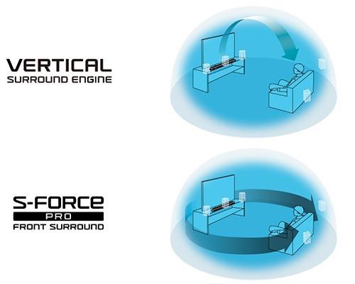 y_HT-X9000F_sforce