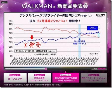 20110915walkman1