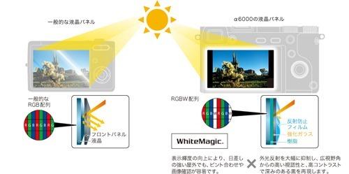 y_a6000_whitemagic
