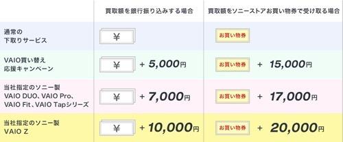 kaikae_figure_01