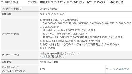 20120329alphaupdate01