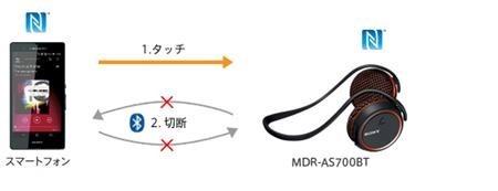 y_MDR-AS700BT_006