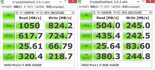 SSDpro13