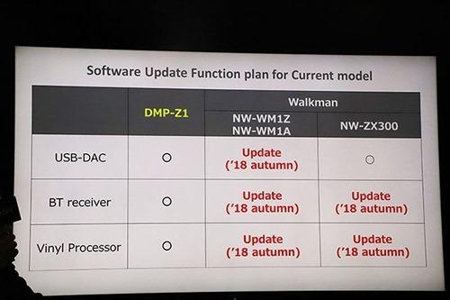 soft-update