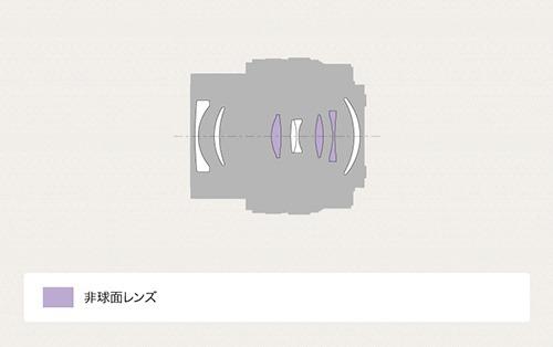 y_SEL2860_Composition