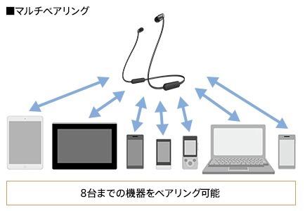 y_WI-C310_004