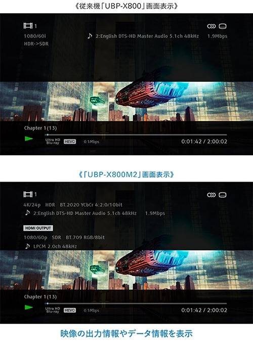 y_UBP-X800M2_info