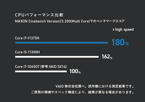 cpu_graph01