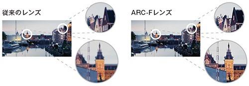 y_vw855_arc-f_lens