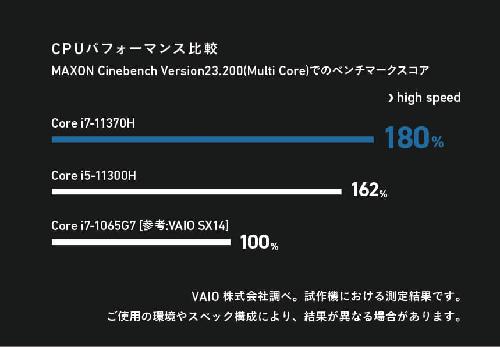 cpu_graph02