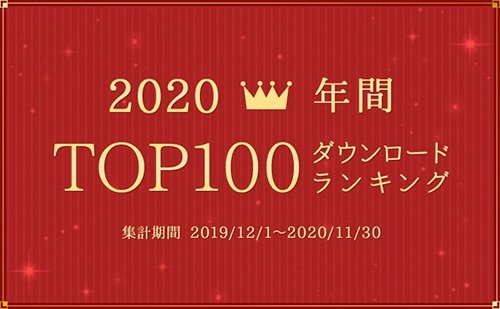 topic_ranking2020