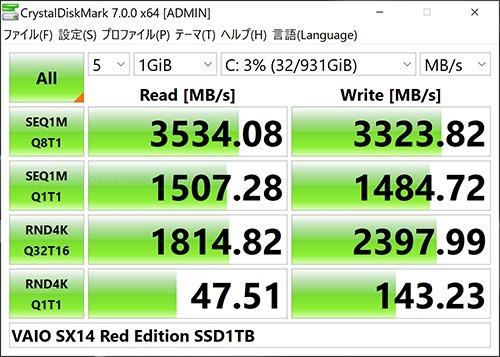 SSDベンチ1TB