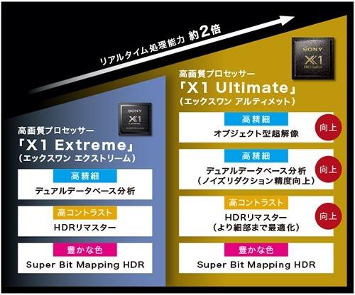 original_kj-z9h_x1-ultimate