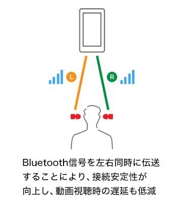 y_WF-H800_012